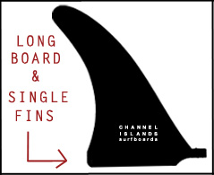 Longboard & Single fins